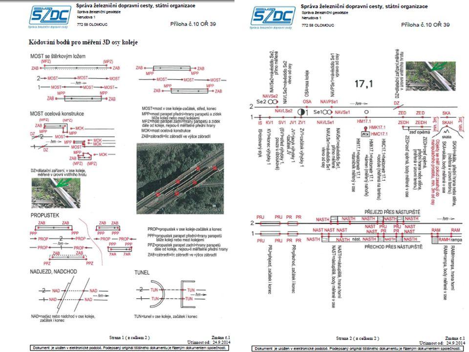 Předpisy závazné pro 3Dosu