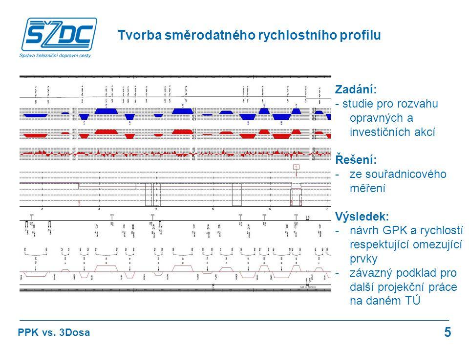 Tvorba směrodatného rychlostního profilu
