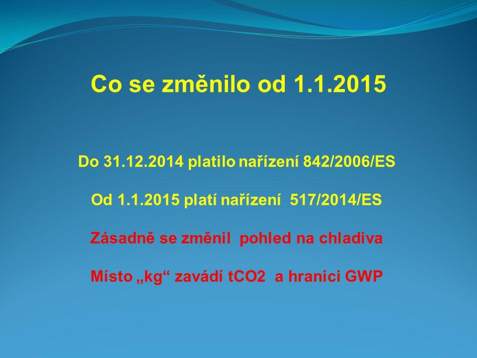 Co se změnilo od 1.1.2015 Do 31.12.2014 platilo nařízení 842/2006/ES
