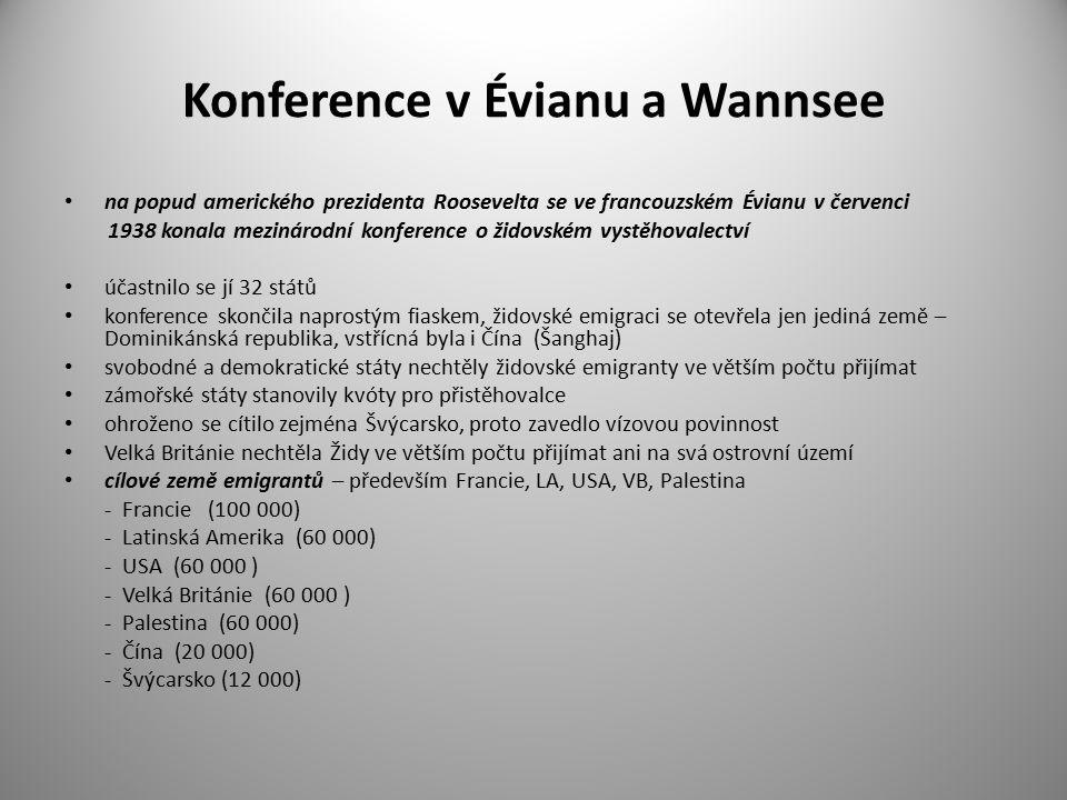 Konference v Évianu a Wannsee