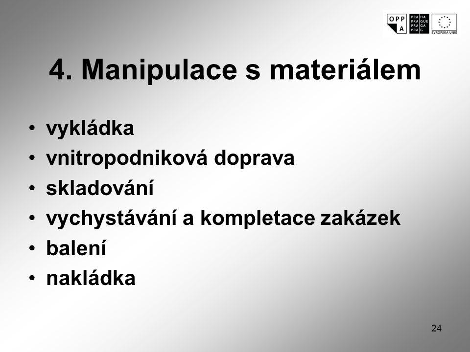 4. Manipulace s materiálem