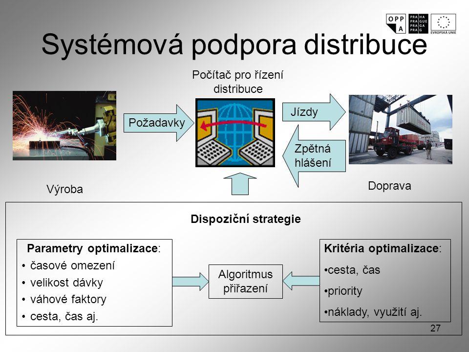 Systémová podpora distribuce