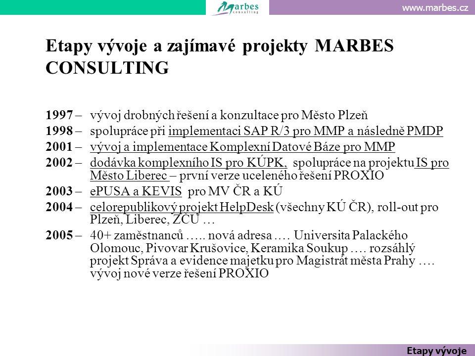 Etapy vývoje a zajímavé projekty MARBES CONSULTING
