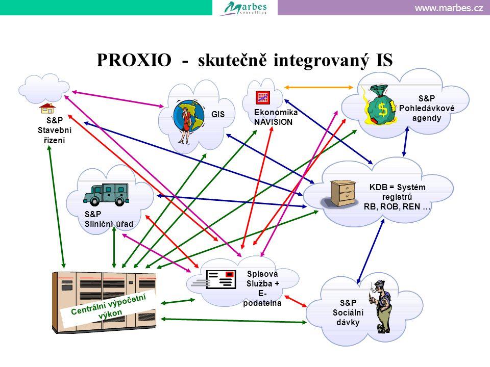 PROXIO - skutečně integrovaný IS