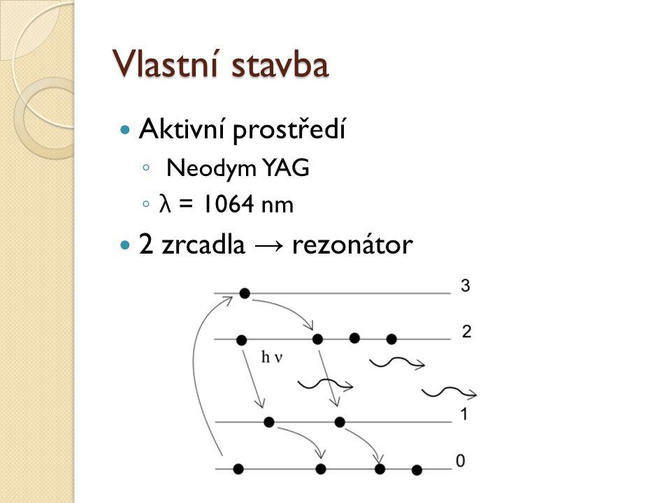 Vlastní stavba Aktivní prostředí 2 zrcadla → rezonátor Neodym YAG