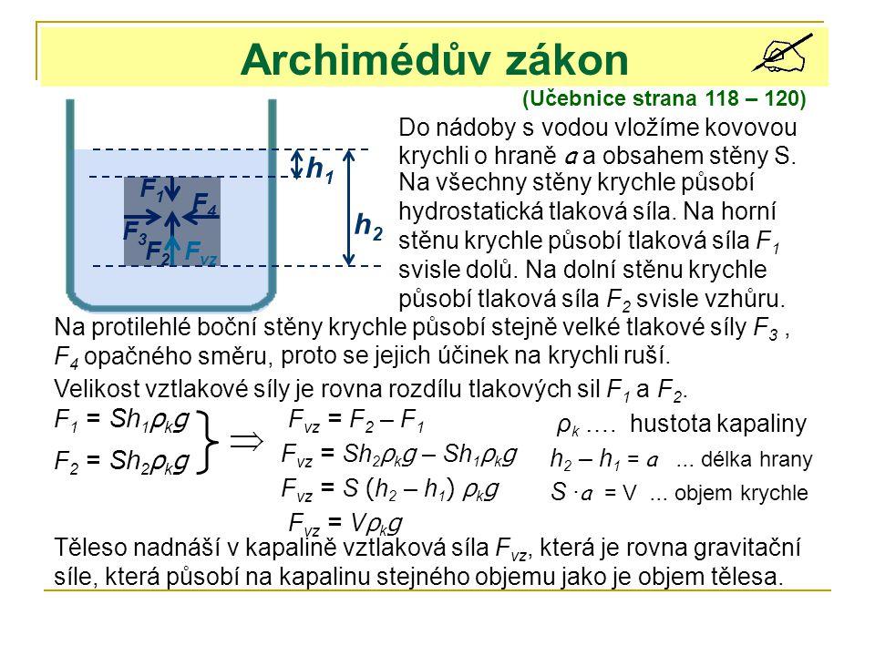 Archimédův zákon (Učebnice strana 118 – 120) Do nádoby s vodou vložíme kovovou krychli o hraně a a obsahem stěny S.