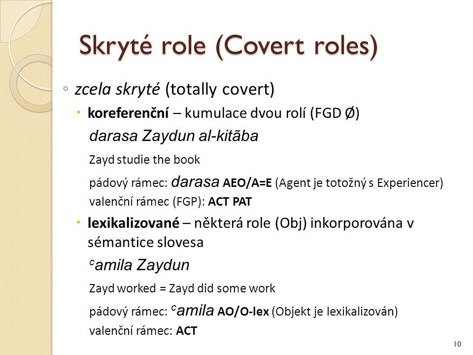 Skryté role (Covert roles)