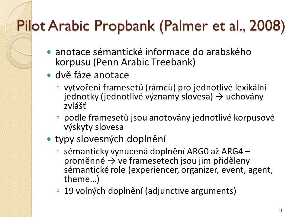 Pilot Arabic Propbank (Palmer et al., 2008)