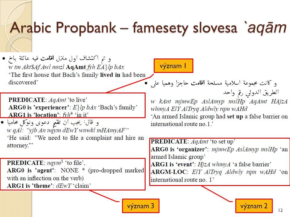 Arabic Propbank – famesety slovesa `aqām