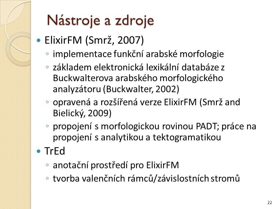 Nástroje a zdroje ElixirFM (Smrž, 2007) TrEd