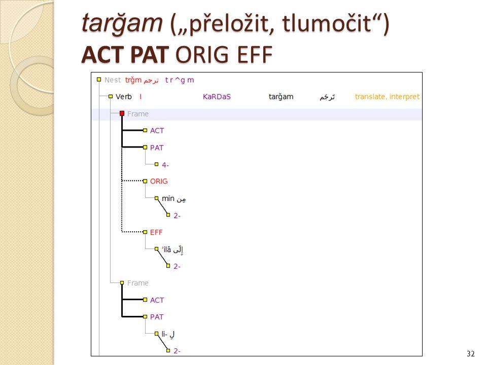 """tarğam (""""přeložit, tlumočit ) ACT PAT ORIG EFF"""