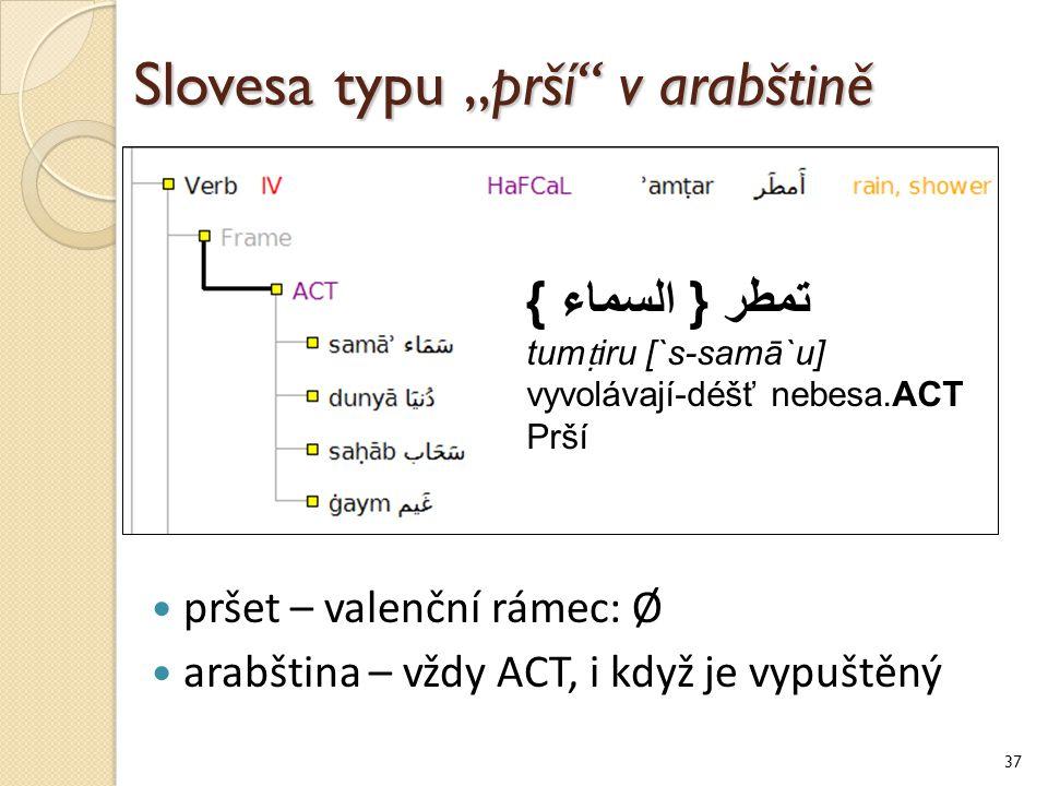 """Slovesa typu """"prší v arabštině"""
