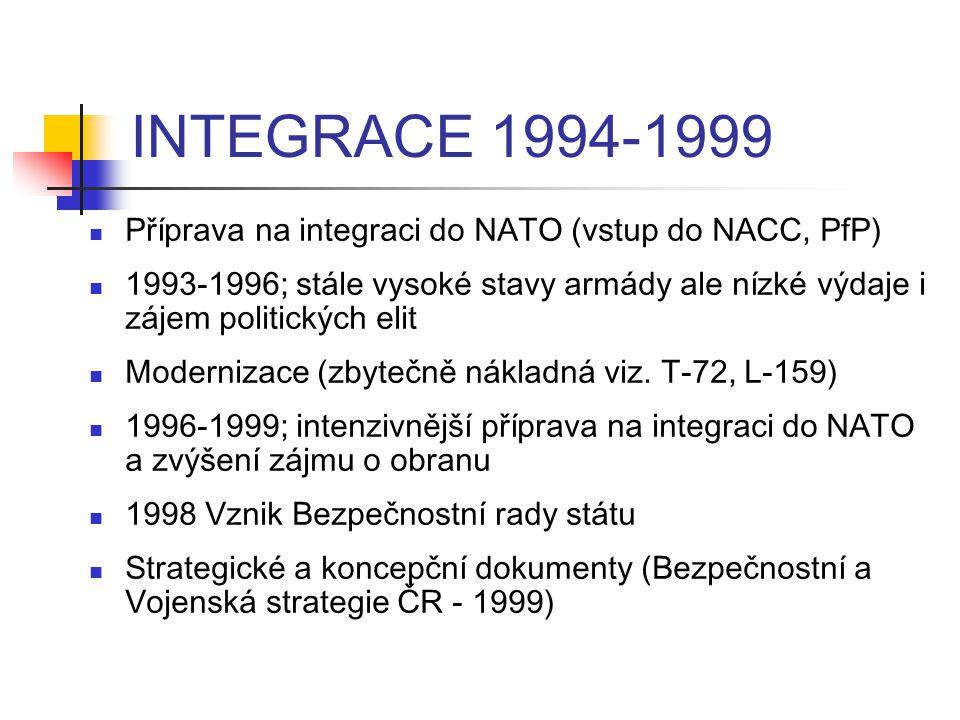 INTEGRACE 1994-1999 Příprava na integraci do NATO (vstup do NACC, PfP)