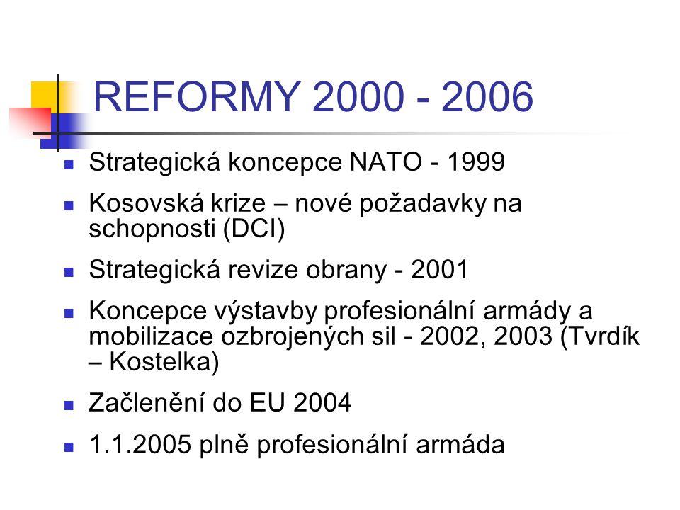 REFORMY 2000 - 2006 Strategická koncepce NATO - 1999