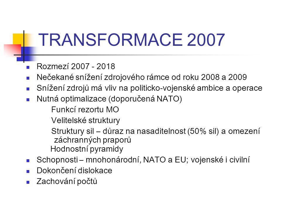 TRANSFORMACE 2007 Rozmezí 2007 - 2018