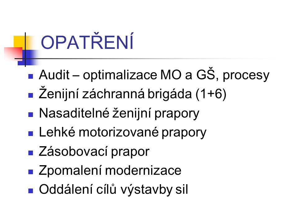 OPATŘENÍ Audit – optimalizace MO a GŠ, procesy