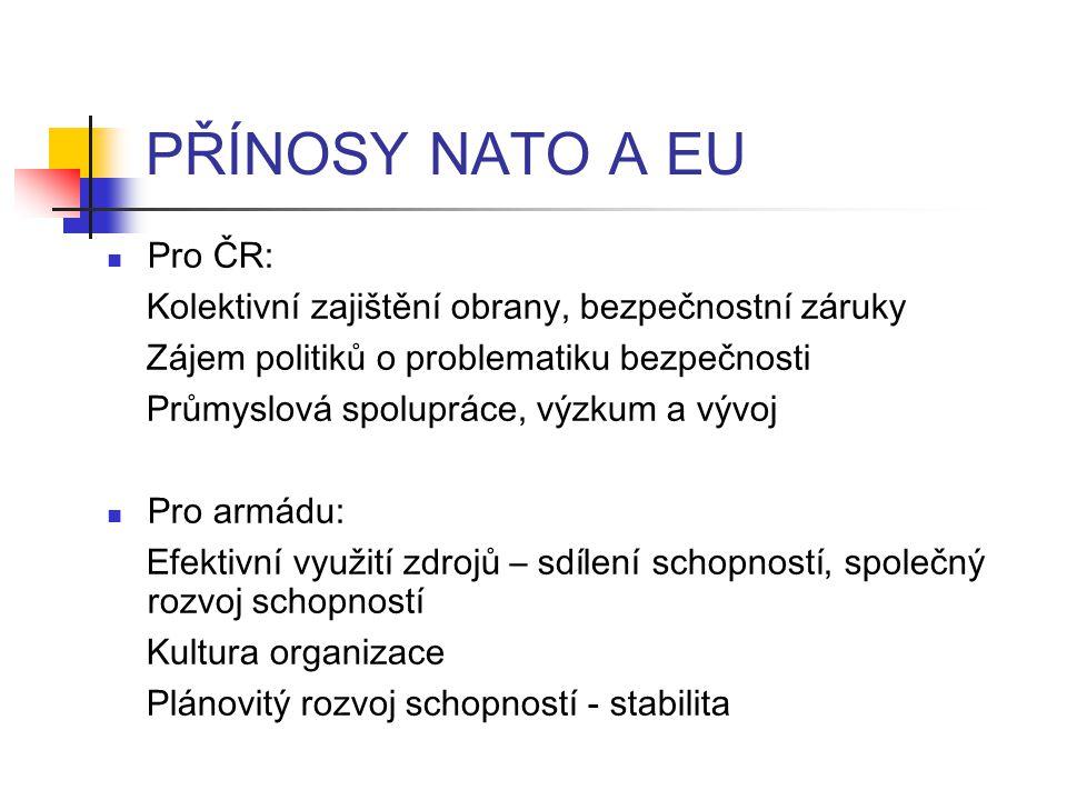PŘÍNOSY NATO A EU Pro ČR:
