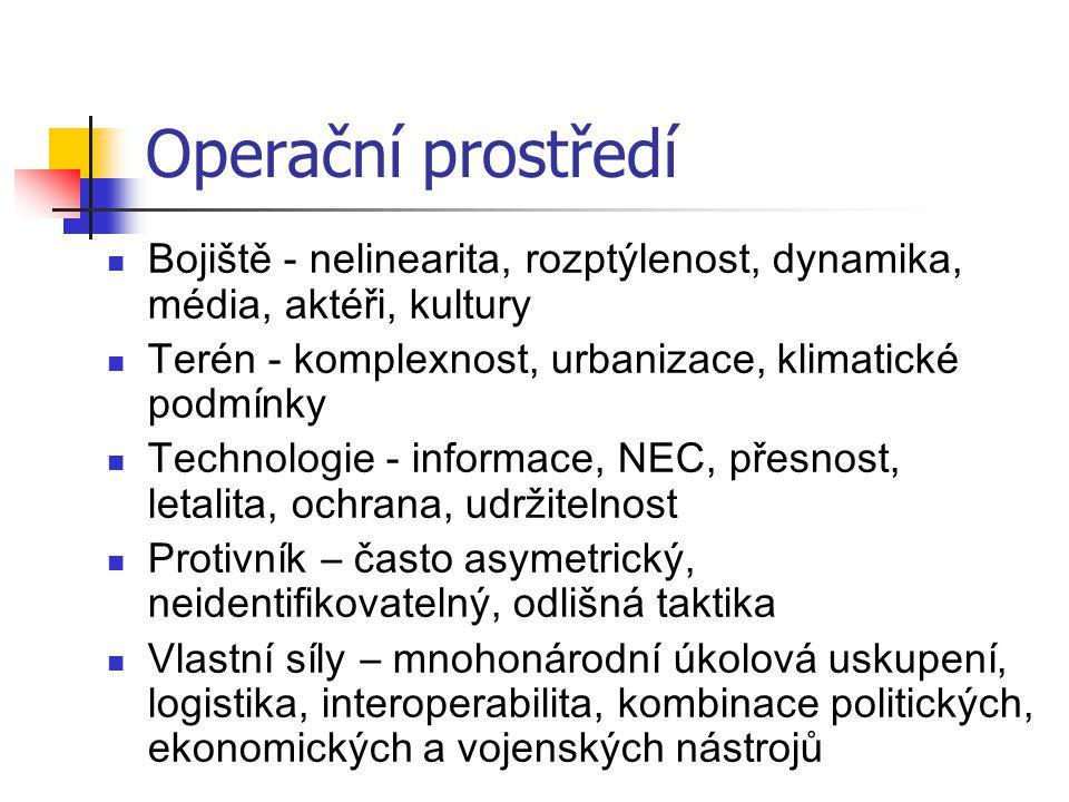 Operační prostředí Bojiště - nelinearita, rozptýlenost, dynamika, média, aktéři, kultury. Terén - komplexnost, urbanizace, klimatické podmínky.