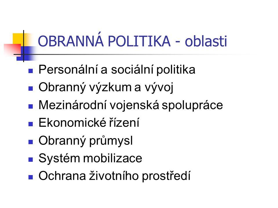 OBRANNÁ POLITIKA - oblasti