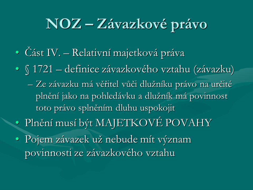 NOZ – Závazkové právo Část IV. – Relativní majetková práva