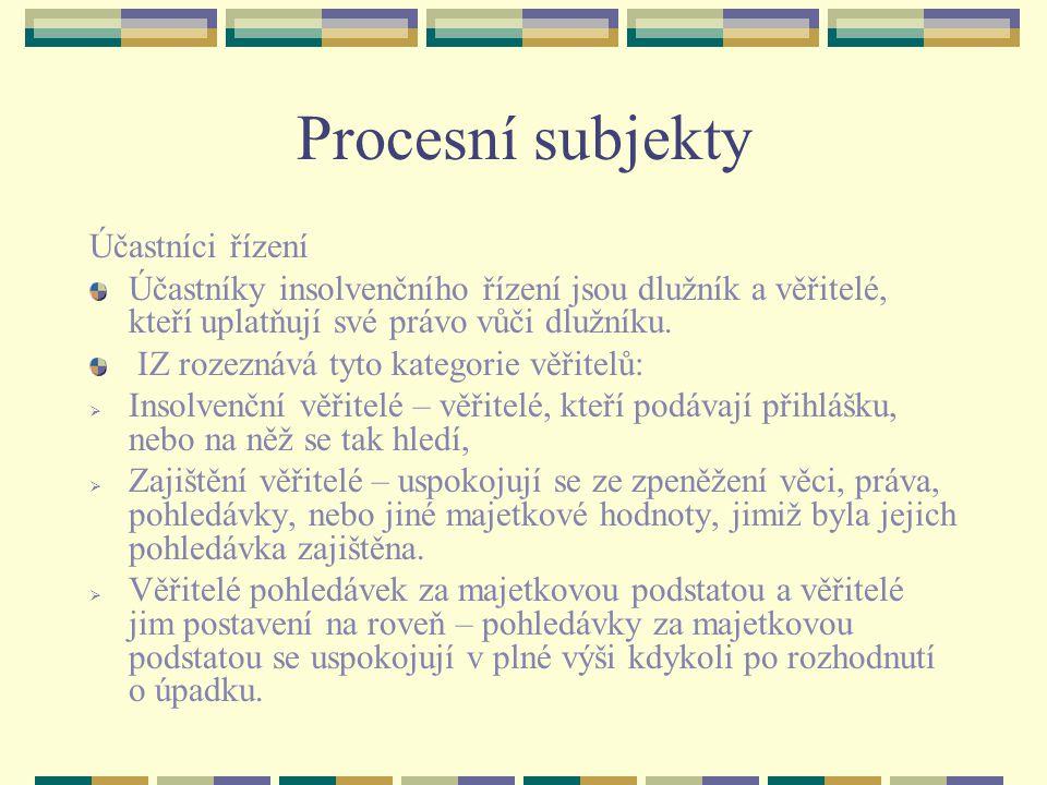 Procesní subjekty Účastníci řízení