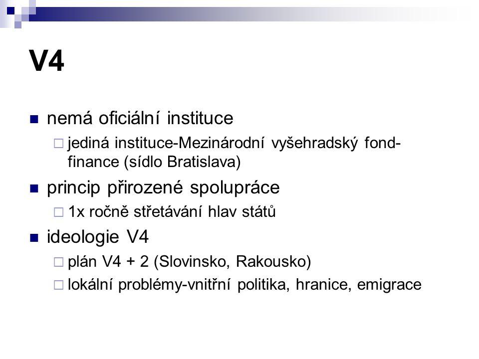 V4 nemá oficiální instituce princip přirozené spolupráce ideologie V4