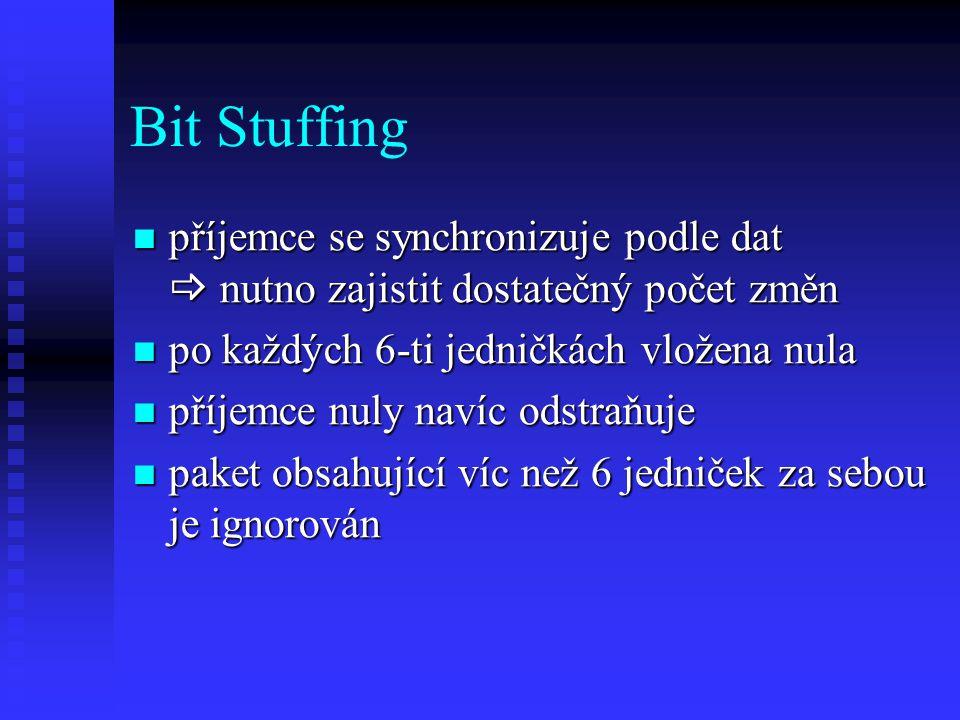 Bit Stuffing příjemce se synchronizuje podle dat  nutno zajistit dostatečný počet změn. po každých 6-ti jedničkách vložena nula.