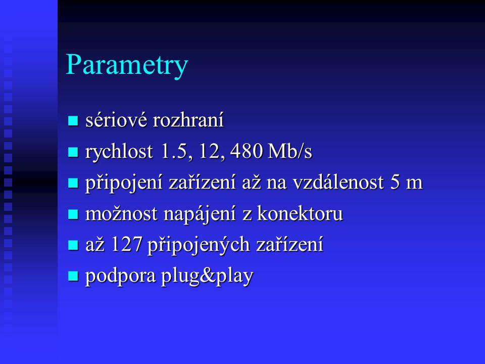 Parametry sériové rozhraní rychlost 1.5, 12, 480 Mb/s