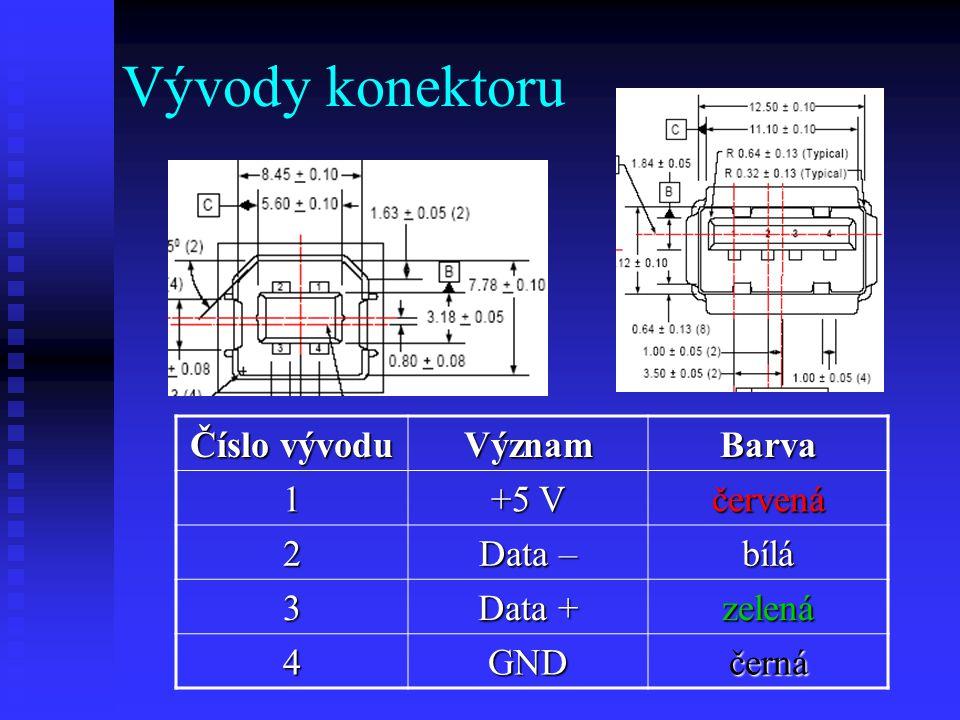 Vývody konektoru Číslo vývodu Význam Barva 1 +5 V červená 2 Data –
