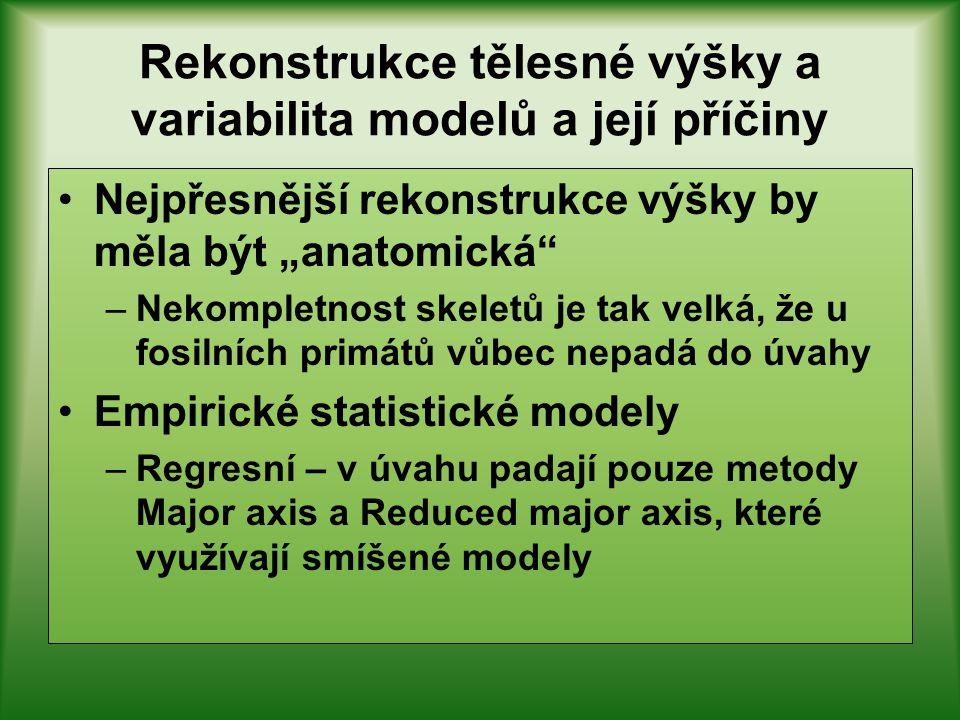 Rekonstrukce tělesné výšky a variabilita modelů a její příčiny
