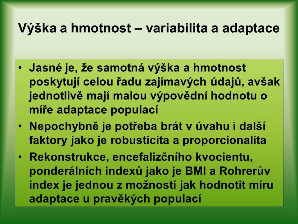 Výška a hmotnost – variabilita a adaptace