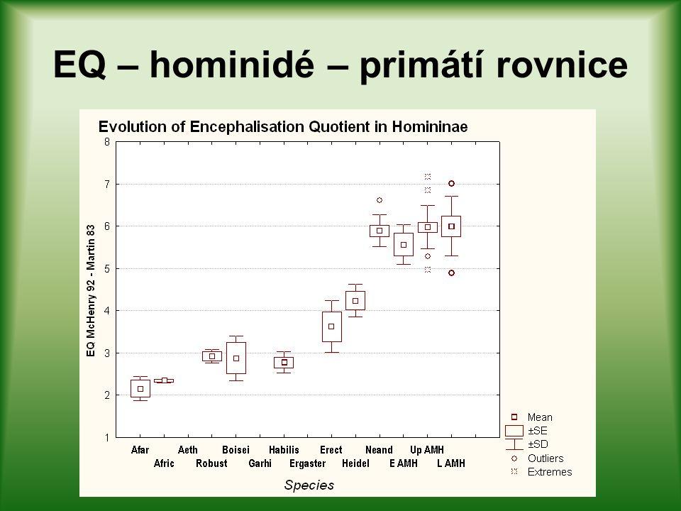 EQ – hominidé – primátí rovnice