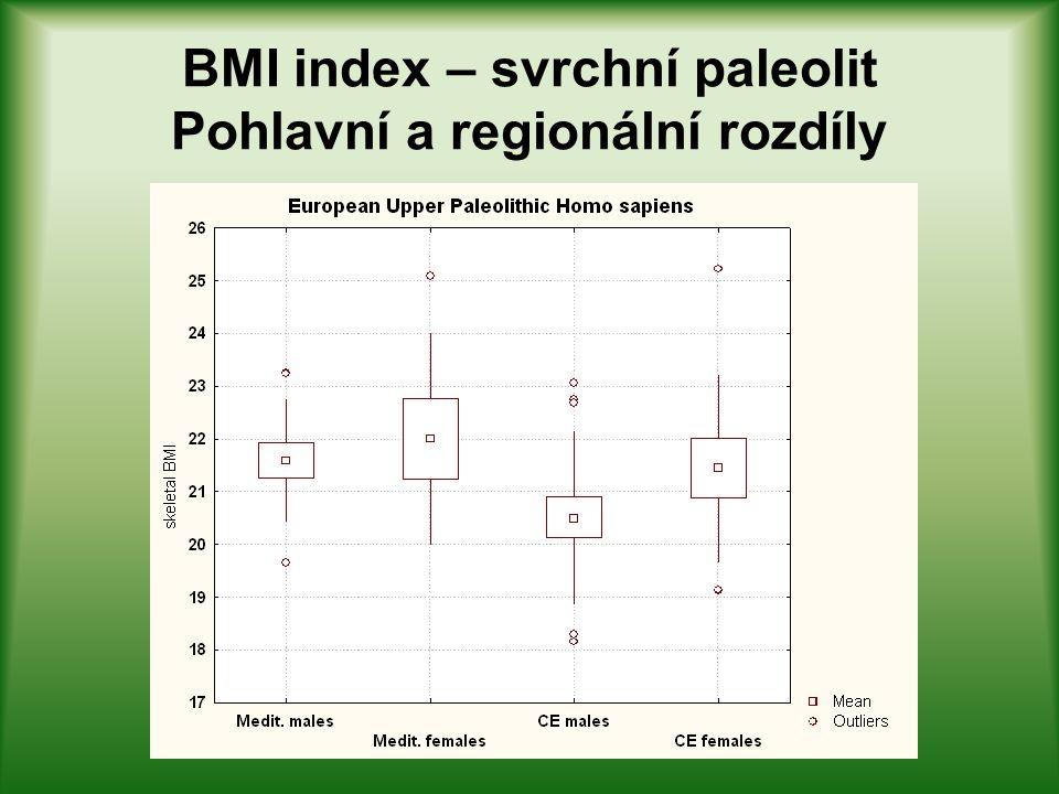 BMI index – svrchní paleolit Pohlavní a regionální rozdíly