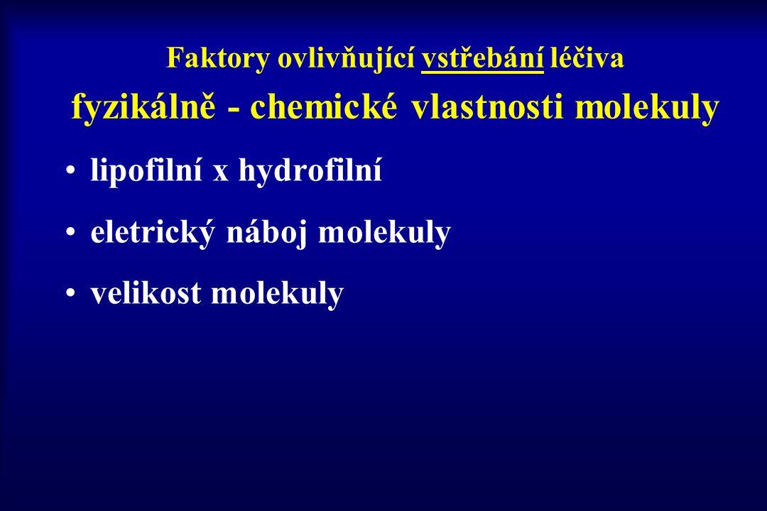 lipofilní x hydrofilní eletrický náboj molekuly velikost molekuly