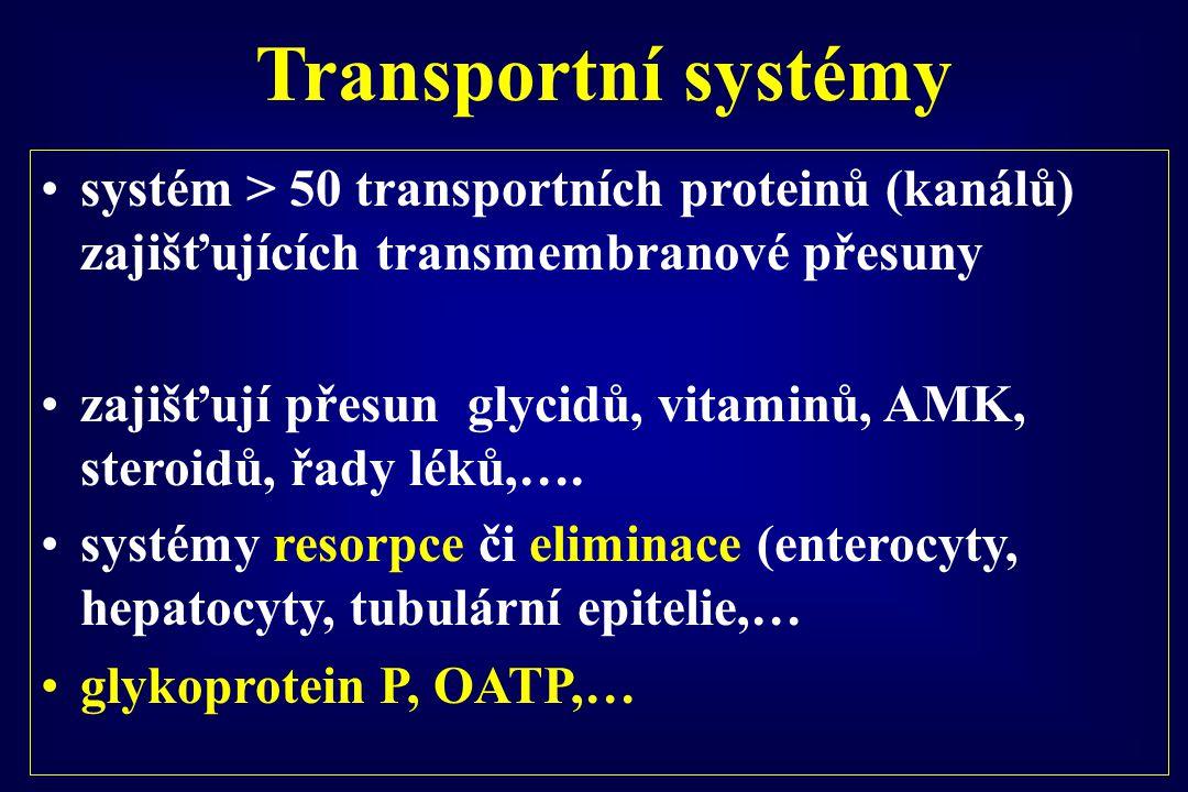 Transportní systémy systém > 50 transportních proteinů (kanálů) zajišťujících transmembranové přesuny.