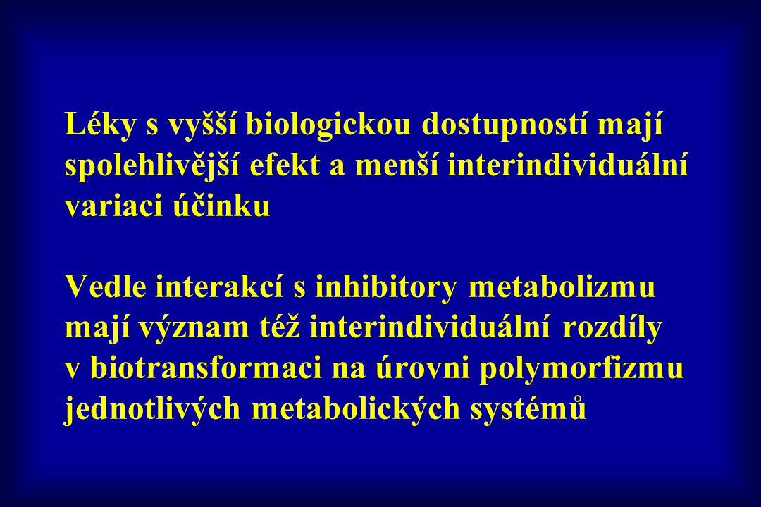 Léky s vyšší biologickou dostupností mají spolehlivější efekt a menší interindividuální variaci účinku Vedle interakcí s inhibitory metabolizmu mají význam též interindividuální rozdíly v biotransformaci na úrovni polymorfizmu jednotlivých metabolických systémů