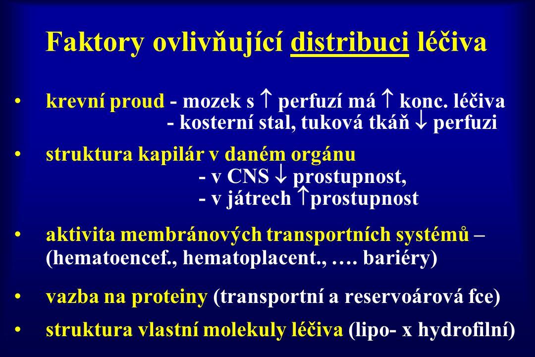Faktory ovlivňující distribuci léčiva