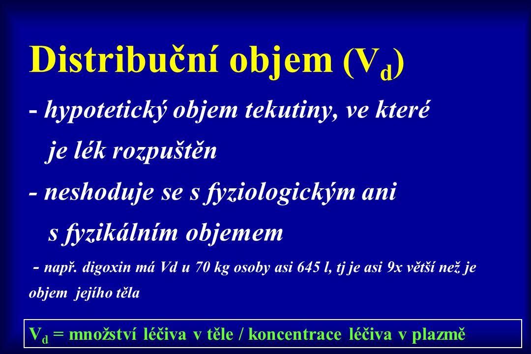 Distribuční objem (Vd) - hypotetický objem tekutiny, ve které je lék rozpuštěn - neshoduje se s fyziologickým ani s fyzikálním objemem - např. digoxin má Vd u 70 kg osoby asi 645 l, tj je asi 9x větší než je objem jejího těla