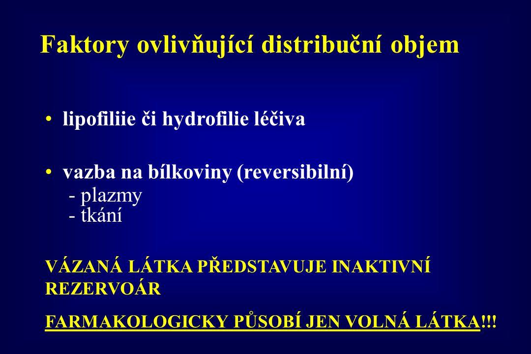 Faktory ovlivňující distribuční objem