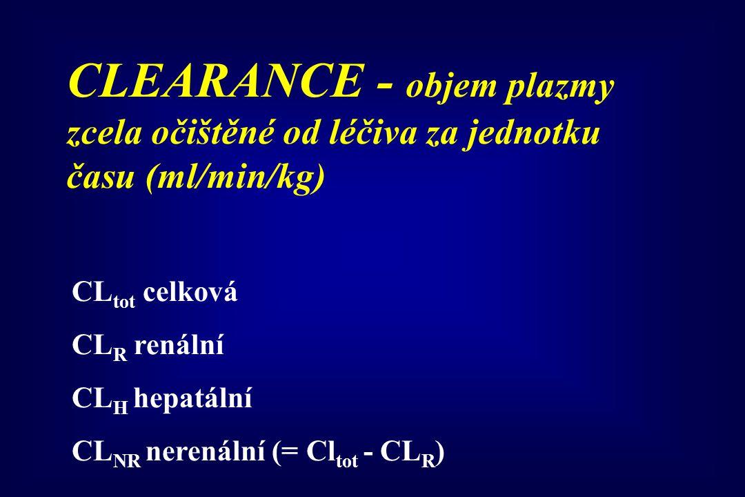 CLEARANCE - objem plazmy zcela očištěné od léčiva za jednotku času (ml/min/kg)