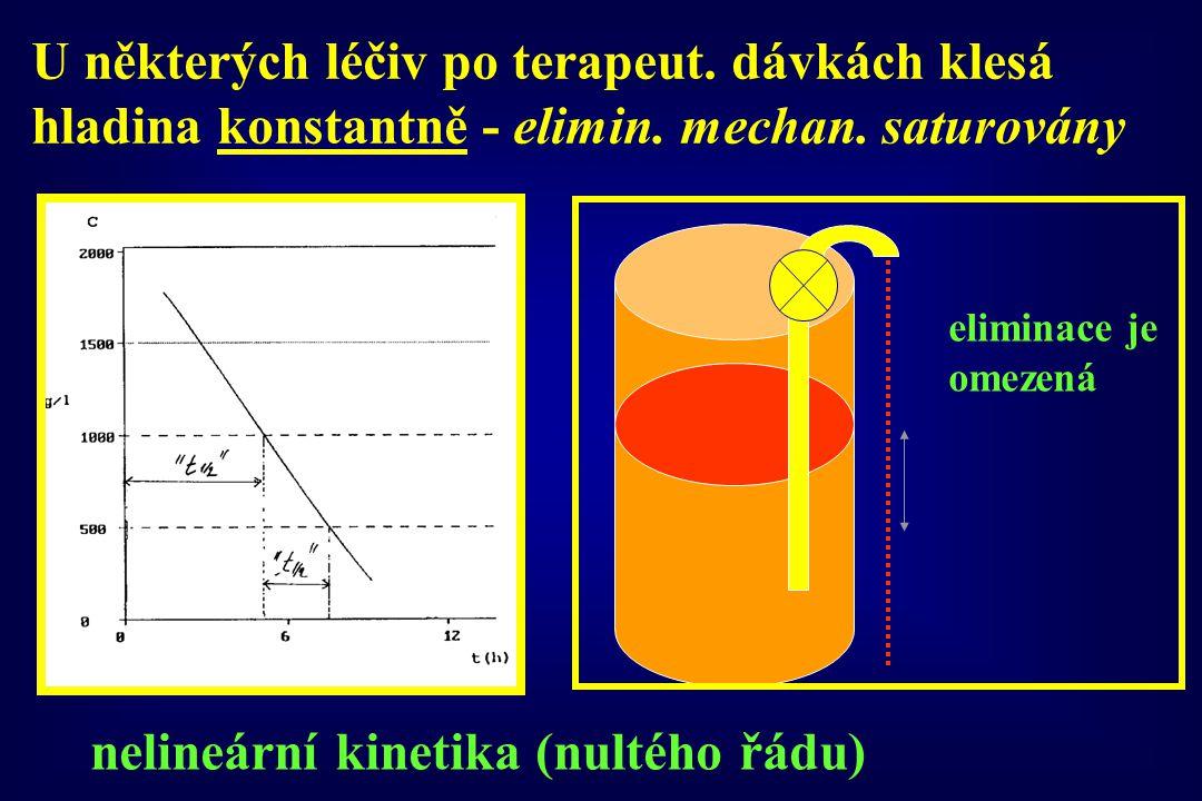 nelineární kinetika (nultého řádu)