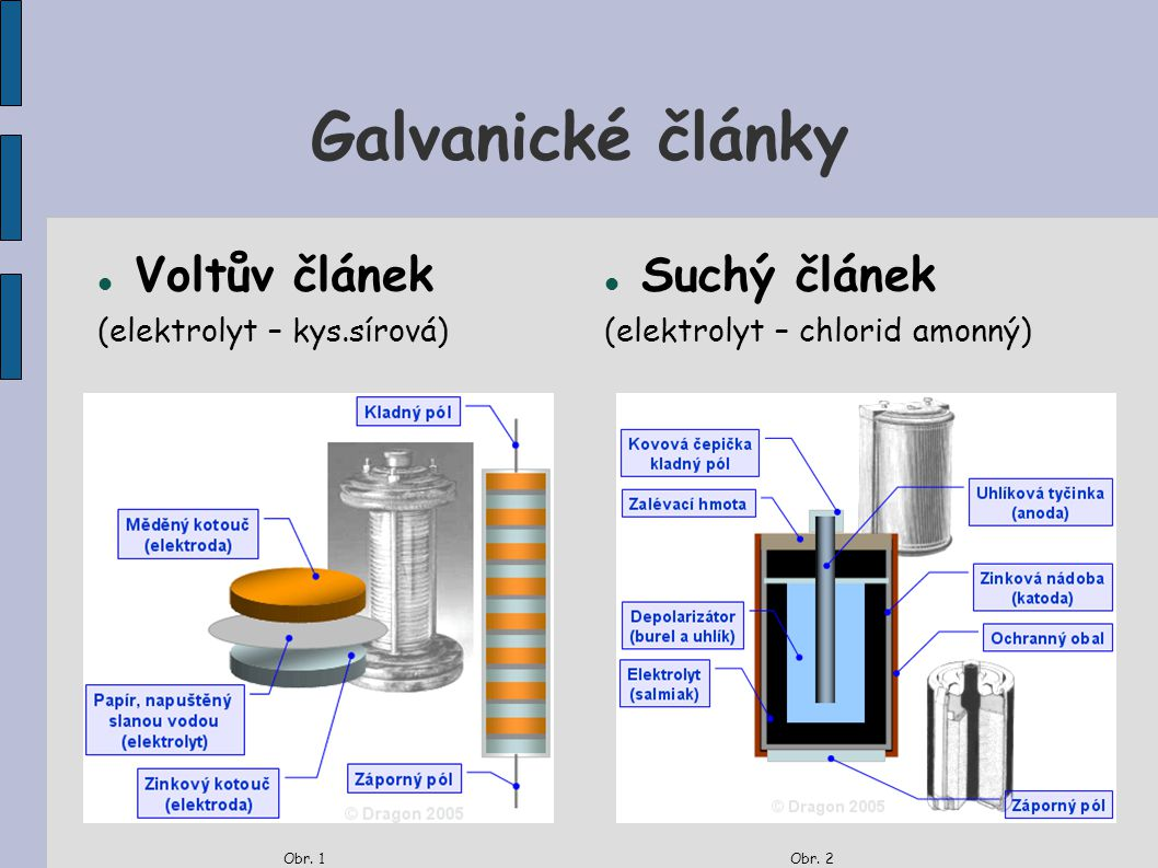 Galvanické články Voltův článek Suchý článek (elektrolyt – kys.sírová)