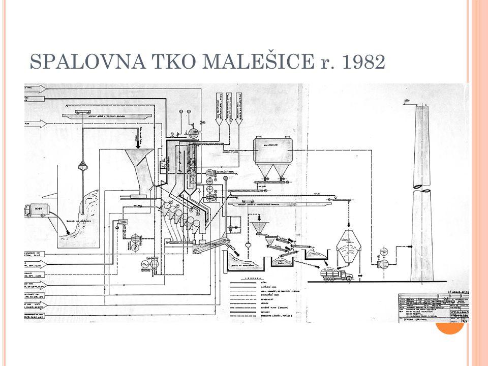 SPALOVNA TKO MALEŠICE r. 1982