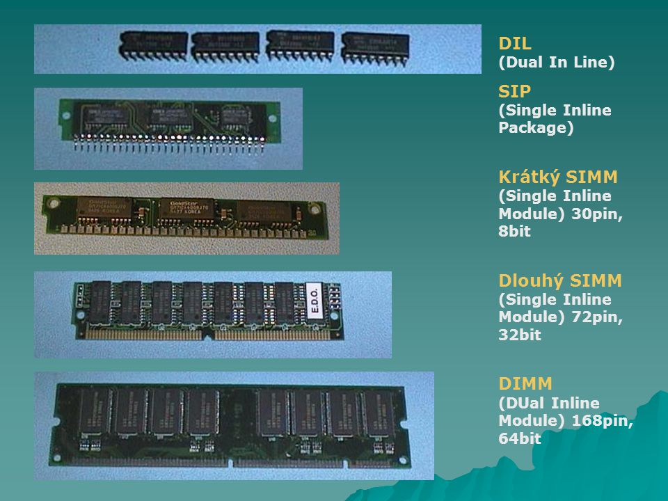 DIL (Dual In Line) SIP (Single Inline Package) Krátký SIMM (Single Inline Module) 30pin, 8bit. Dlouhý SIMM (Single Inline Module) 72pin, 32bit.