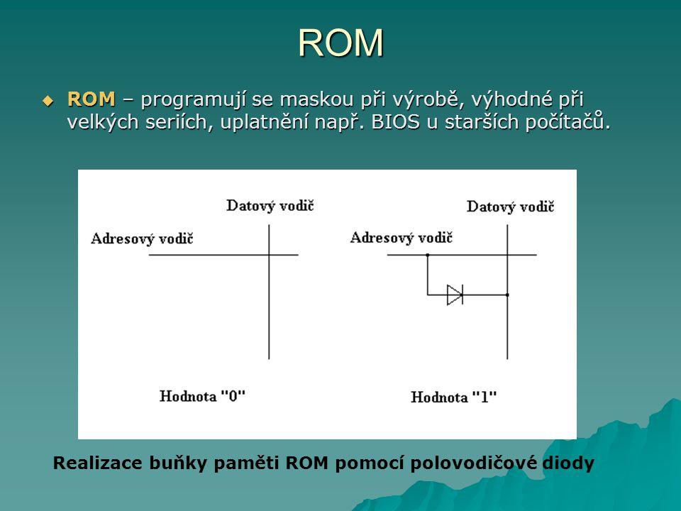 ROM ROM – programují se maskou při výrobě, výhodné při velkých seriích, uplatnění např. BIOS u starších počítačů.