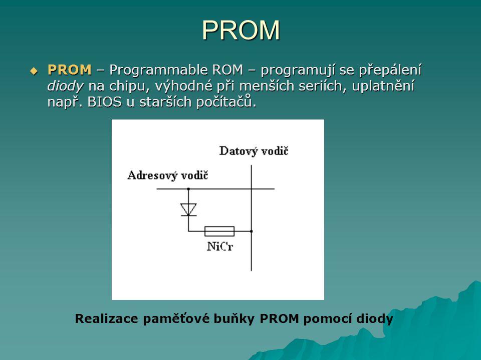 PROM PROM – Programmable ROM – programují se přepálení diody na chipu, výhodné při menších seriích, uplatnění např. BIOS u starších počítačů.
