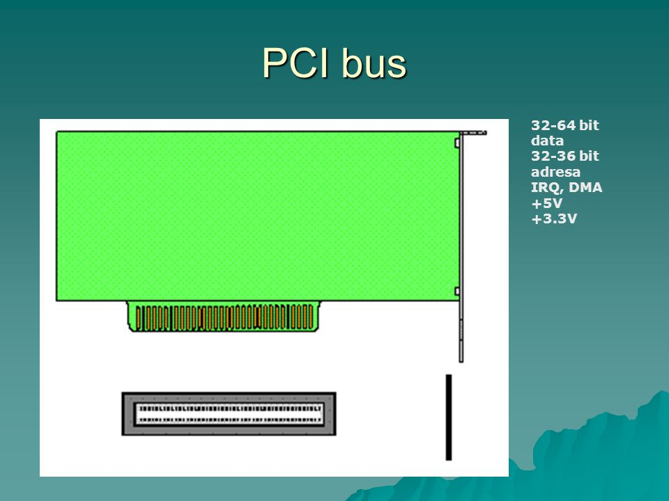 PCI bus 32-64 bit data 32-36 bit adresa IRQ, DMA +5V +3.3V