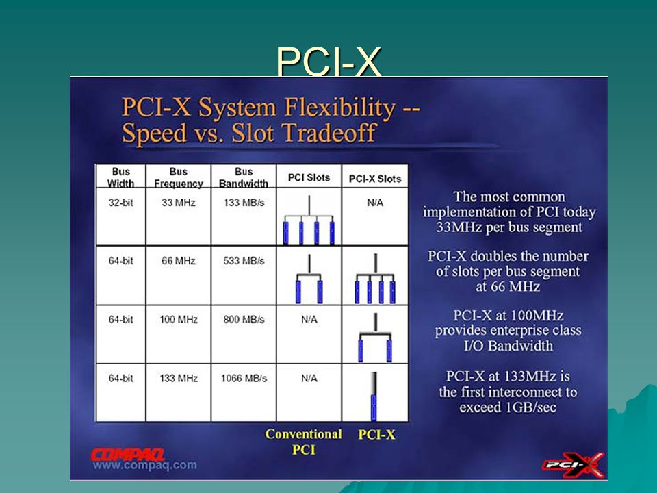 PCI-X