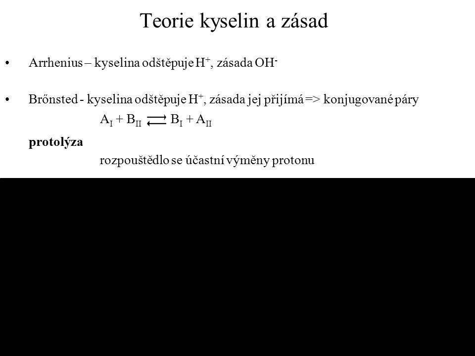 Teorie kyselin a zásad Arrhenius – kyselina odštěpuje H+, zásada OH-