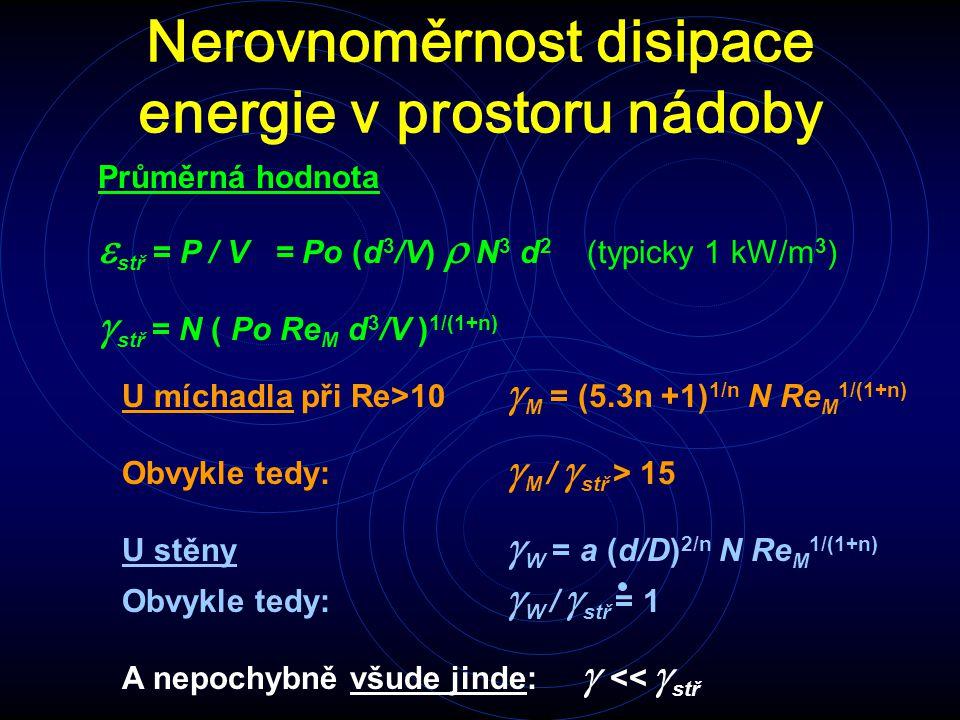 Nerovnoměrnost disipace energie v prostoru nádoby